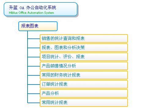 产品管理流程图